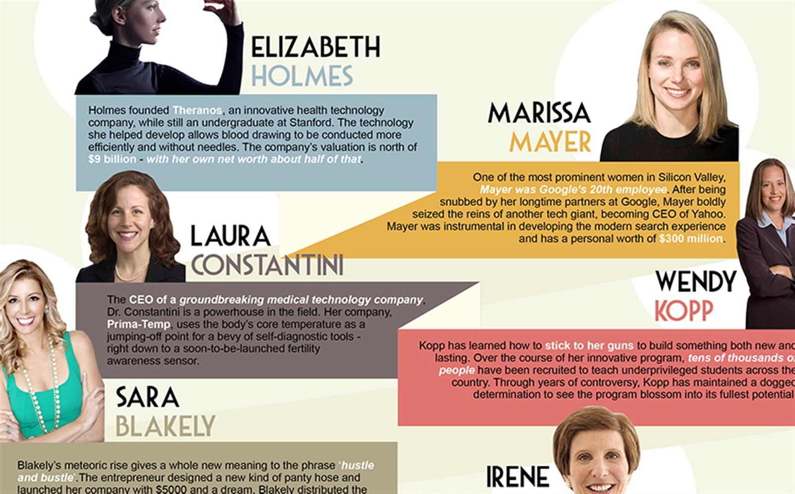 18 Inspiring & Successful Female Entrepreneurs